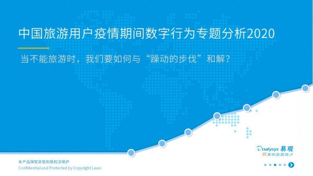 2020中國旅遊用戶疫情期間數字行為專題分析