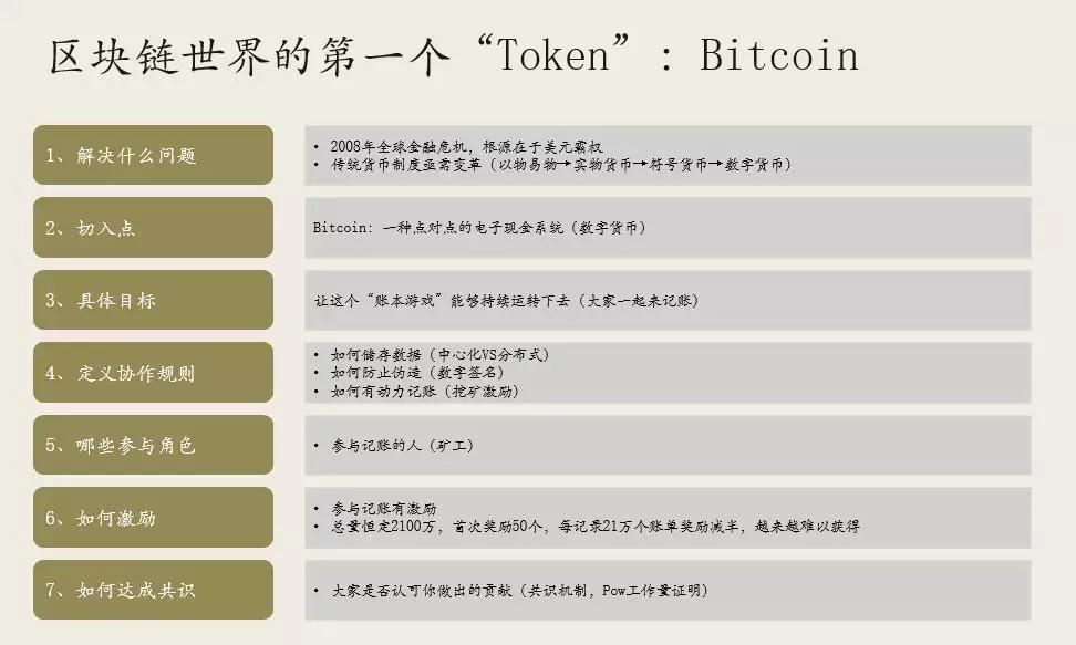 TokenX.Group發起人趙大偉:研判Token經濟系統的7個層面 | 人人都是產品經理