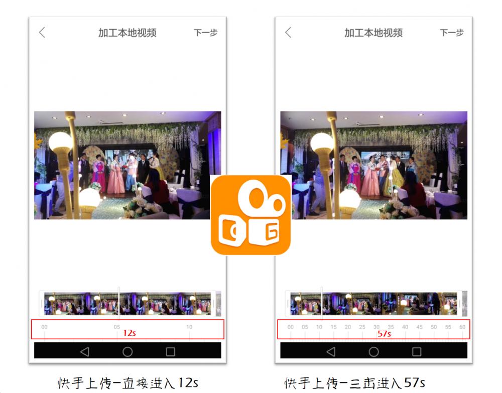 小視頻向左,短視頻向右:快手們時長限制背後的邏輯 | 人人都是產品經理
